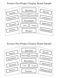 Graph Chart For Science Project Ppt Science Fair Project Display Board Sample Powerpoint