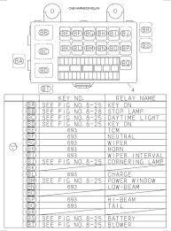 isuzu npr truck wiring diagram wiring diagrams looking for wiring diagram a 98 gmc 4500 isuzu npr back