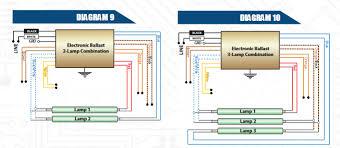 allanson rss1648 26l rss sign ballasts ballastshop com allanson rss1648 26l 2 3 lamp wiring · allanson rss footage chart