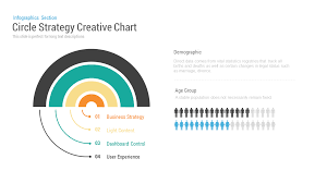 Circle Within Circle Chart Circle Strategy Creative Chart Template For Powerpoint