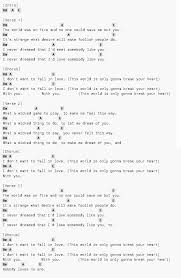 Elyrics c chris isaak lyrics. Wicked Game By Chris Isaak Easy Acoustic Guitar Lesson Tabs Guitar Control