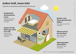 Gegen Den Hitzestau Kühle Wohnräume Trotz Sommerhitze Tipps