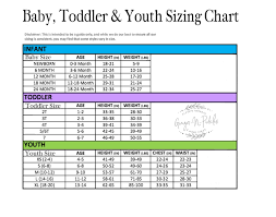 Child T Shirt Size Chart By Age Be Fast Or Be Last Shirt Baby Toddler Youth Sizing T Shirt Racing Shirt Dirt Bike Shirt Car Race Shirt Race Kid Shirt Dirt Bike Kid Shirt