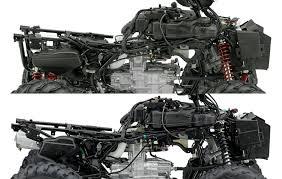 2018 honda 500 rubicon. plain rubicon 2018 honda foreman rubicon 500 atv review  specs irs dct trx500  horsepower throughout honda rubicon