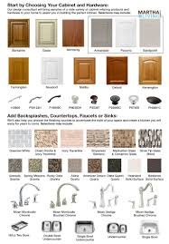 Kitchen Cabinet Drawer Fronts Replacement Kitchen Cabinet Doors And Drawer Fronts The Home