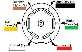 gooseneck wiring diagram wiring diagram expert wiring diagram for gooseneck wiring diagram gooseneck horse trailer wiring diagram gooseneck wiring diagram
