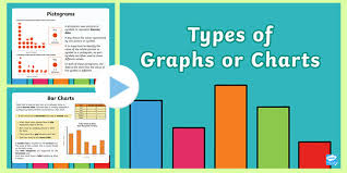 Different Types Of Charts And Graphs Ks2 Types Of Graph Or Chart Powerpoint Interpret And