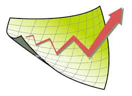 Stock Future Charts Stock Charting Greekshares