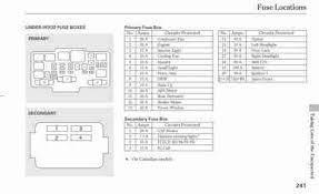 fuse box for 2003 honda pilot wiring diagram libraries 2003 honda pilot fuse box diagram wiring diagramsmonitoring1 inikup com honda pilot 2006 fuse diagram 2003