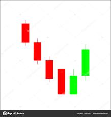 Stock Market Candlestick Chart Patterns Tweezer Bottoms Candlestick Chart Pattern Candle Stick Graph