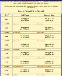 Jodi Chart 4 Nov To 10 Nov Gali Desawer Satta Jodi Chart Satta King