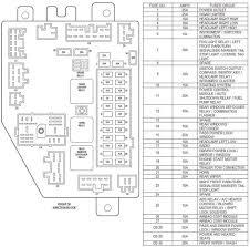 fl60 fuse box diagram wiring diagram library 2000 freightliner fl60 fuse panel diagram luxury 2000 freightliner2000 freightliner fl60 fuse panel diagram lovely car