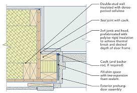 windows and doors in double stud walls
