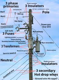 wye transformer ~ wiring diagram components 220 480 To Transformer Wiring how to wire phase voltage is determined by transformers installed utility watch capacitor electrical 480 to 240 Transformer Wiring