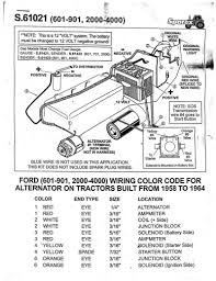 ford 8n 12 volt wiring diagram wiring library limited 8n ford tractor wiring diagram 6 volt diagram wiring ford 8n tractor wiring diagram