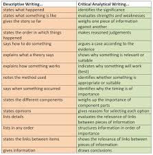 developing critical and creative thinking skills advantages of  developing critical and creative thinking skills jpg