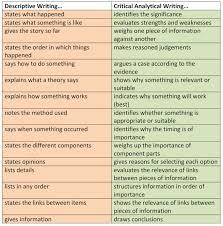 developing critical and creative thinking skills advantages of  developing critical and creative thinking skills jpg