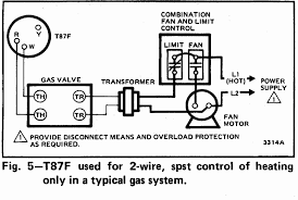 guide to wiring connections for room thermostats Old Furnace Wiring Diagram honeywell t87f thermostat wiring diagram for 2 wire, spst control of heating only in old electric furnace wiring diagram