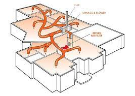 home heating solutions. Modren Home Ducted Gas Heating With Home Solutions A