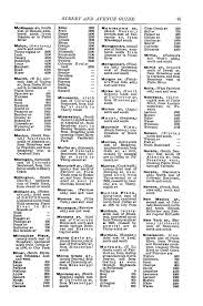 1892 Ballenger & Richards 20th Annual Denver City Directory - City and  Householder Directories - Denver Public Library Western History/Genealogy  Digital Collections