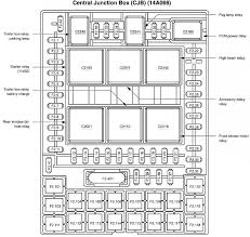 2005 expedition electrical diagram wiring diagrams long 2005 expedition fuse box wiring diagram toolbox 2005 expedition electrical diagram