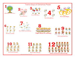 12daysofchristmasposter  KidsCanHaveFun BlogGifts In 12 Days Of Christmas