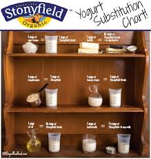 Yogurt Substitution Chart From Stonyfield Recipes