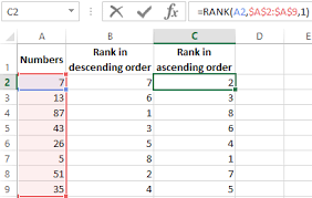 Rank Functions Excel Rank Rank Eq And Rank Avg Functions For Ranking Data In Excel