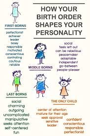 Birth Order Characteristics Chart Pin By Cathy Lewis On Truths Birth Order Middle Child