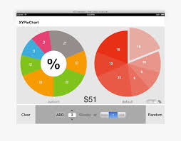 Png Pie Chart Generator Android Pie Chart Example Code