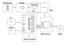 power dc motor control ponent kcz1 electrical schematic circuit diagram diagram world schematic diagram of dc motor schematic diagram