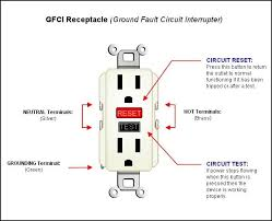 ground fault circuit interrupter (gfci) ottawa home inspection Home Wiring Diagrams Switch Outlet at Midwest Outdoor Outlet Box Wiring Diagram