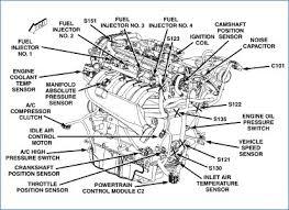 2000 plymouth breeze engine diagram wiring diagram library 2000 neon engine diagram wiring diagram todays2000 neon engine diagram wiring diagrams schema 1999 plymouth breeze