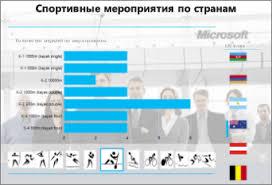 <b>Изображения</b> в Power View - Excel
