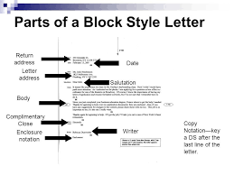 Ideas Of Sample Business Letter With Enclosure Notation Amazing