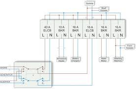 double door refrigerator wiring diagram wiring electrolux double door refrigerator wiring diagram whirlpool double door fridge wiring diagram pole switch refrigerator in