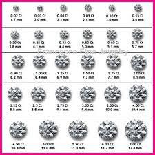 Diamond Millimeter Size Chart Life Size Diamond Carat Chart Bedowntowndaytona Com