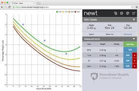 Newborn Weight Chart Newt Newborn Weight Loss Tool