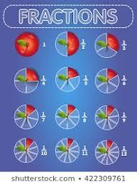 Fraction Pie Chart Diagram Fraction Pie Images Stock Photos Vectors