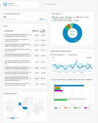 How To Creat How To Create A Dashboard With Google Analytics Data