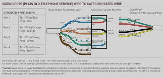 phone connection wiring wiring diagram options phone line connection wiring diagram wiring diagram list phone connection wiring