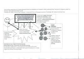 cuelt adana turkey integrating digital video evolving model of a shared attentional frame