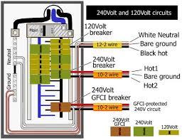 gfci circuit breaker wiring diagram wiring diagrams circuit breaker box wiring diagram Circuit Breaker Box Wiring Diagram gfci in breaker box within square d breaker box wiring diagram gfci in breaker box within square d breaker box wiring diagram gfci circuit breaker wiring
