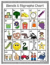 Consonant Blends Digraph Sounds Chart