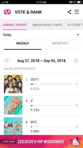 Mnet Chart 2018 Mnet Chart Ranking Got7 Amino
