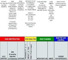 Action Plan In Pdf Unique Change Management Plan Template Pdf Viddr