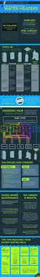 Cost Water Heater Best 20 Water Heaters Ideas On Pinterest Modern Smokers