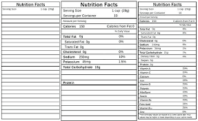 Nutrition Label Template Word Facts Box – Therunapp