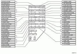 83 ford ranger fuse box location ford wiring diagram gallery caja de fusibles de explorer 2006 at 1999 Ford Explorer Fuse Box Location