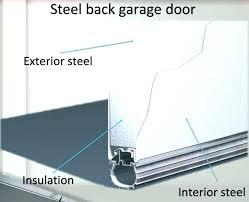 average cost to install garage door how much to replace bedroom door how much to replace